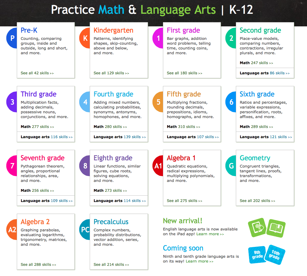 Ixl Math For Grade 1 aprita – 9th Grade Language Arts Worksheets
