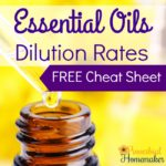 Essential Oils Dilution Rates (Free Printable)